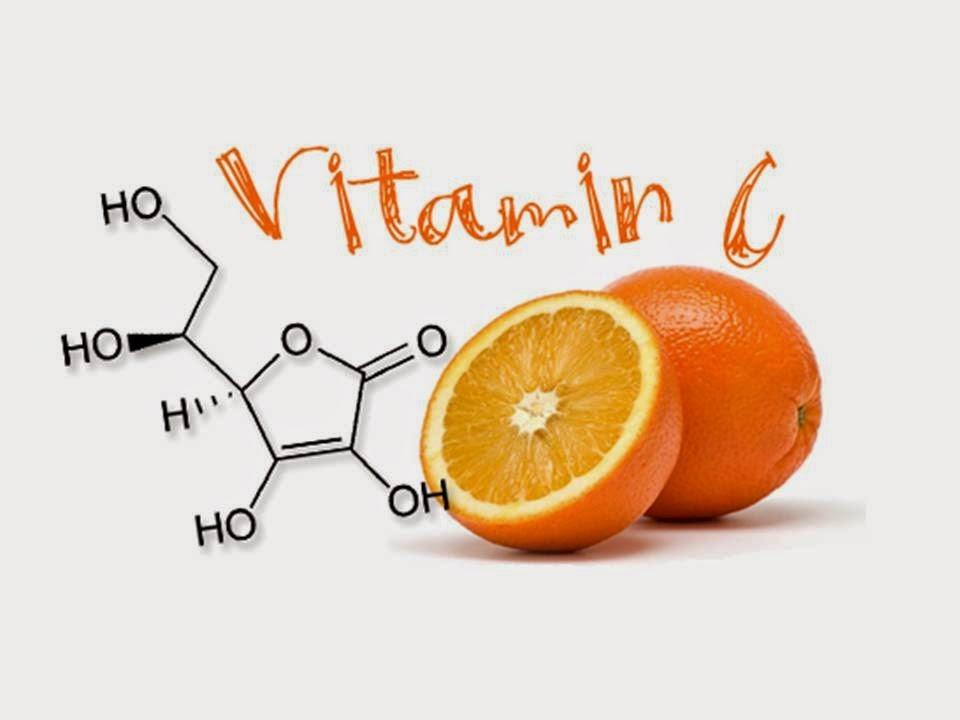 Витамин с это аскорбинка