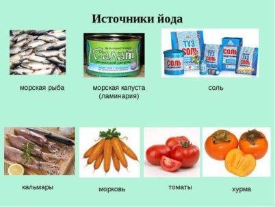 йодированные продукты