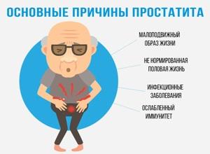 причины простатита11 Причины простатита, симптомы и лечение болезни