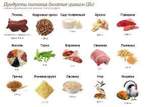 image Цинк   в каких продуктах содержится данный микроэлемент