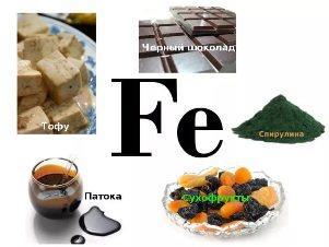 1 2 Продукты содержащие железо   введите их в свой рацион