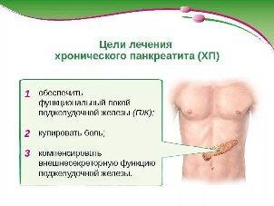 i Панкреатит   причины, симптомы, лечение и профилактика