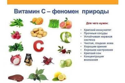 vit S e1469189209958 Витамин К   в чем польза для здоровья, где содержится