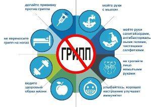 pamyatka gripp1 Профилактика гриппа: самые необходимые мероприятия