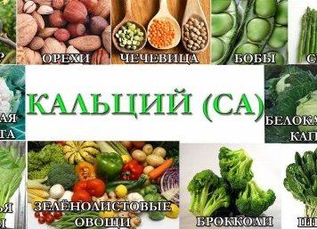 v-kakix-produktax-soderzhitsya-kalcij