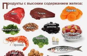 povysit-gemoglobin-v-domashnix-usloviyax