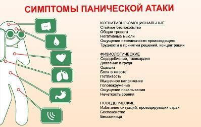 panicheskaja ataka simptomi Как бороться с панической атакой самостоятельно: способы