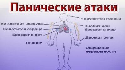kak-izbavitsya-ot-panicheskih-atak