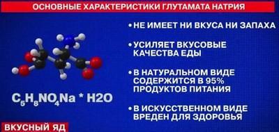 2020 02 14 205847 Глутамат натрия вреден – насколько это утверждение верно