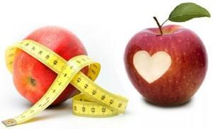 2020 03 15 180402 Чем полезны яблоки для здоровья, химический состав