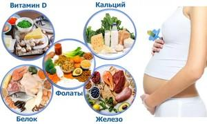 рацион для беременных